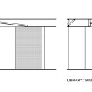 elevations_library