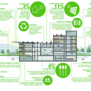 SmithGroup Green Good Design Award Submittal