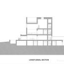 Casa_Raumplan_02_Long_section