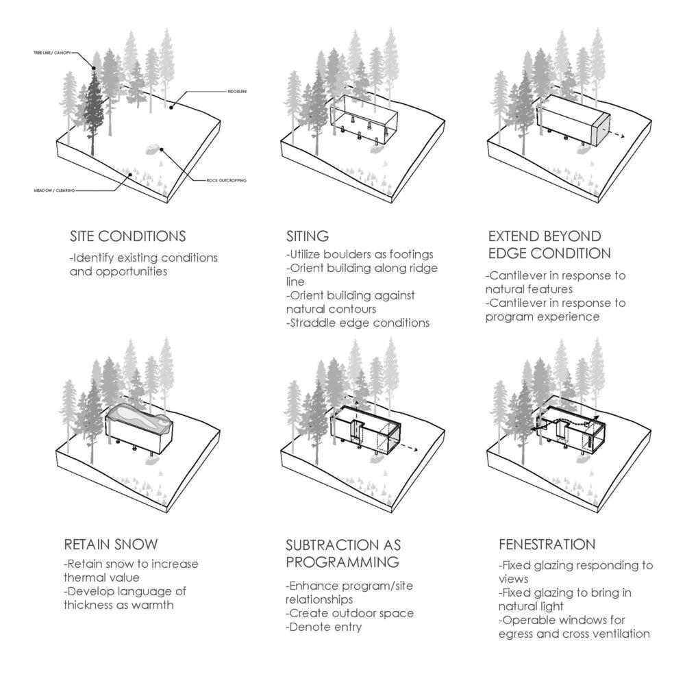 year round micro cabins colorado building workshop. Black Bedroom Furniture Sets. Home Design Ideas