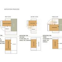 Rotation_Process