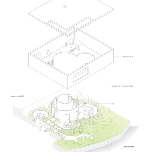 (C)UID-Pit_House_axonometric