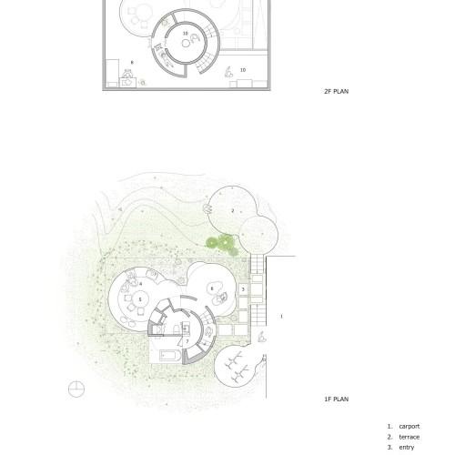 (C)UID-Pit_House_plan