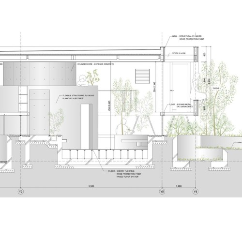 (C)UID-Pit_House_section_detail1