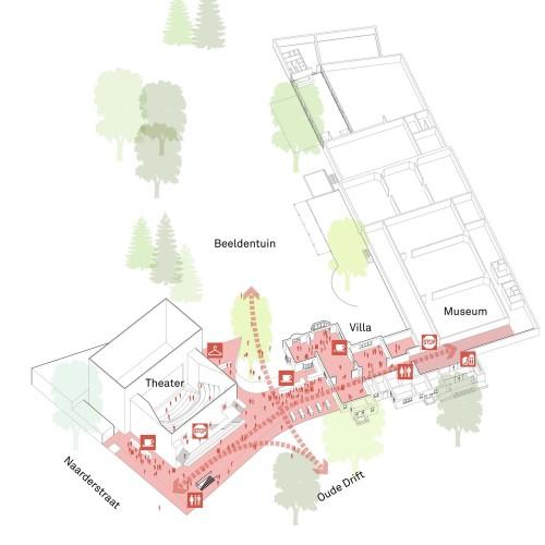 krft-amsterdam-netherlands-museum-art-cultural-building-brick-slatted-timber-architecture-plan-1