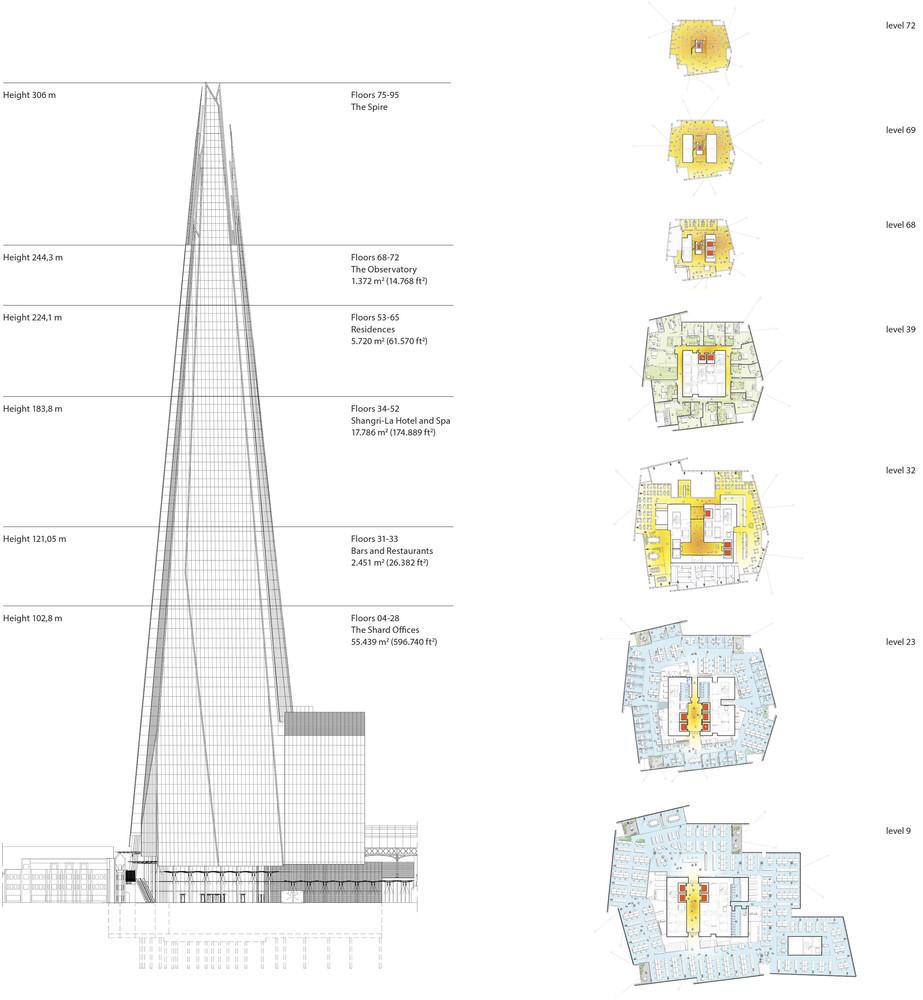 The Shard Renzo Piano Building Workshop