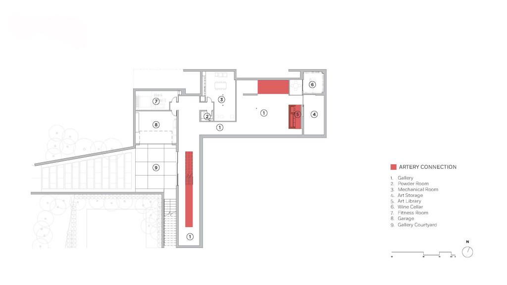 Artery Residence Kansas City
