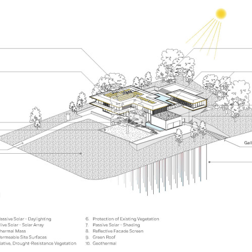artery-residence-hufft-architecture-kansas-city-missouri-usa_dezeen_2364_sustainable-strategies-diagram